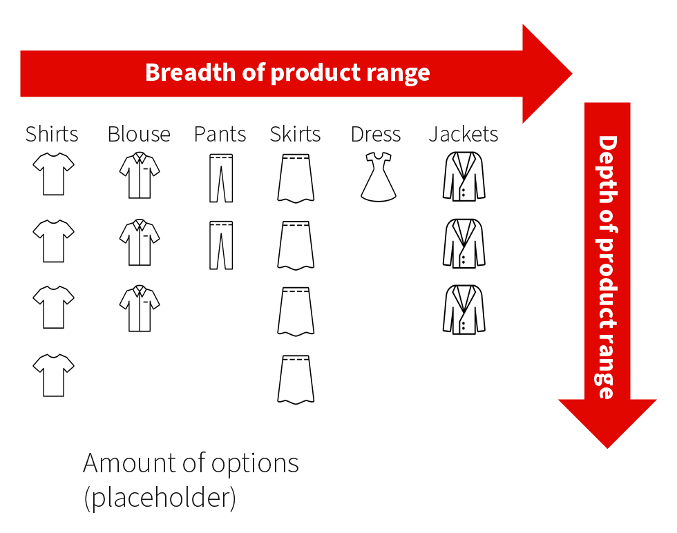 tia-a3-breadth-depth-products